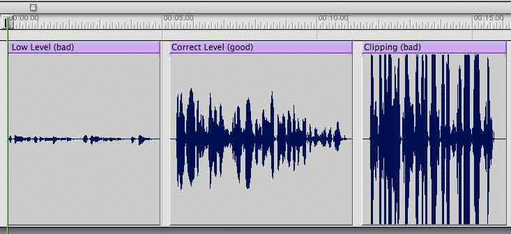 correct voice over recording levels